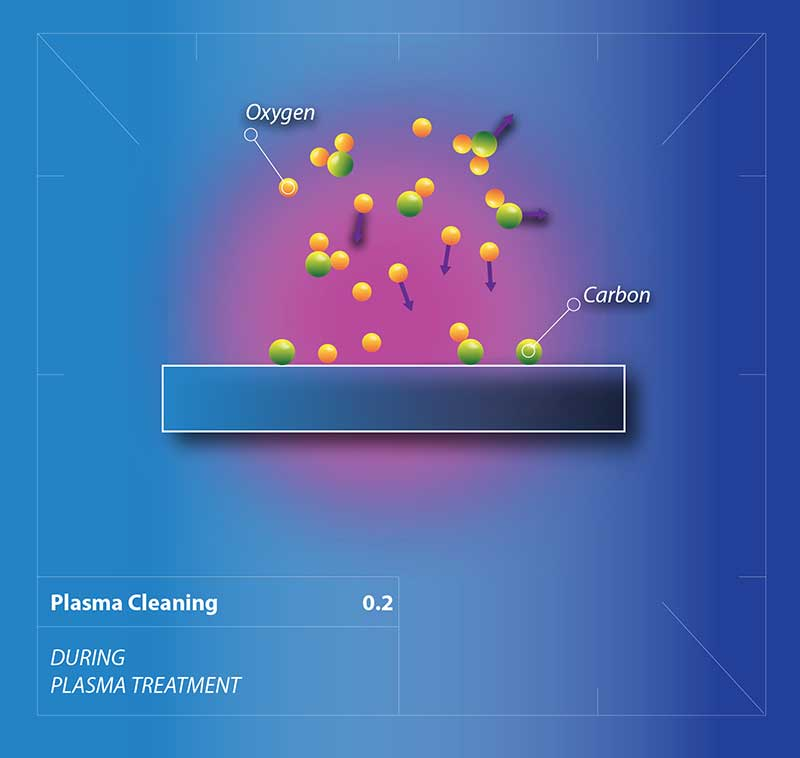 Plasma Cleaning 02 Second Stage Schematic Drawing